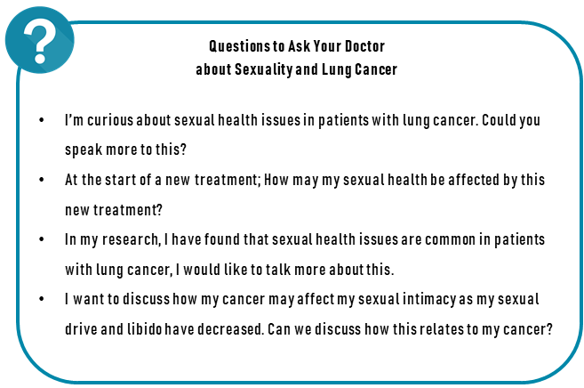 Questions to ask your doctor about Sexuality and Lung Cancer